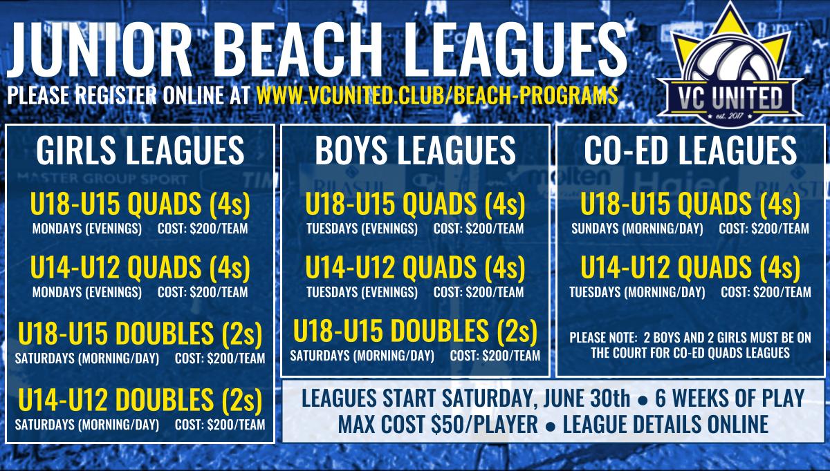 Junior Beach Leagues